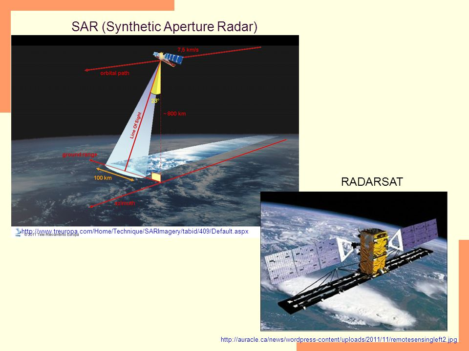 SAR (Synthetic Aperture Radar)