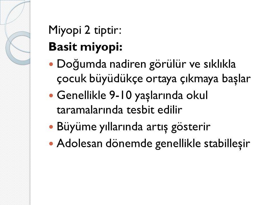 Miyopi 2 tiptir: Basit miyopi: Doğumda nadiren görülür ve sıklıkla çocuk büyüdükçe ortaya çıkmaya başlar.