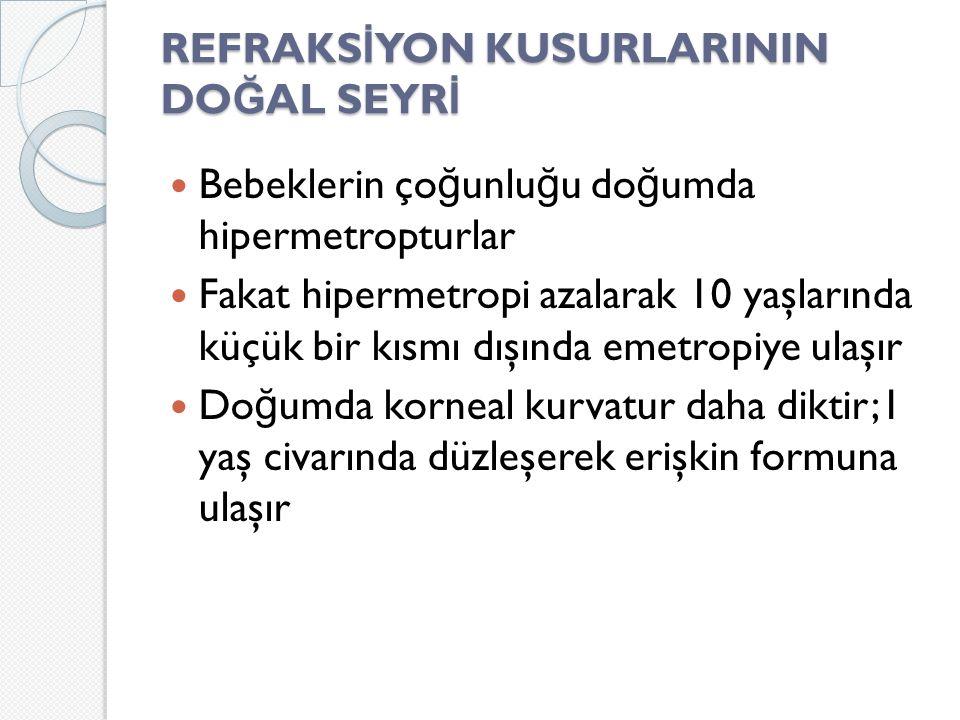 REFRAKSİYON KUSURLARININ DOĞAL SEYRİ