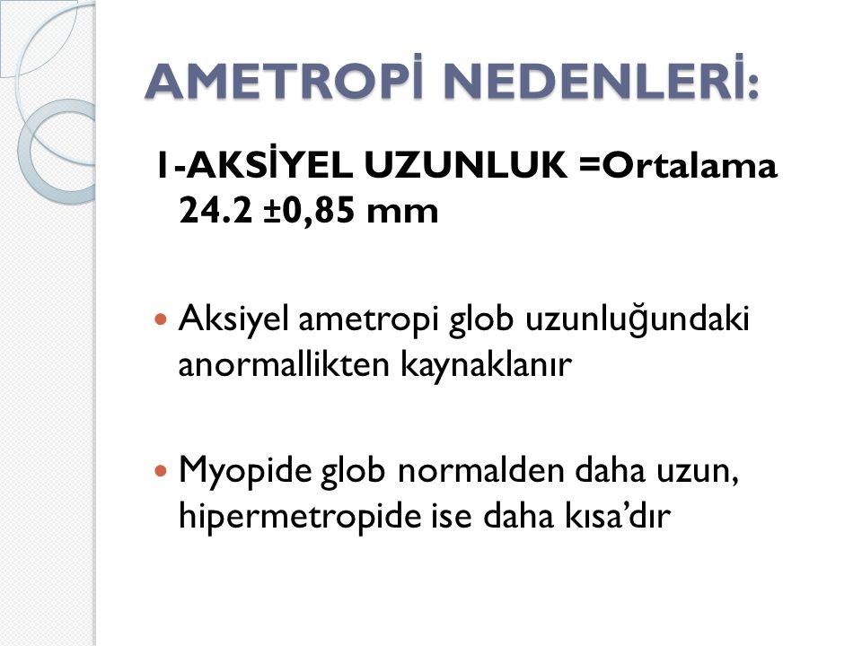 AMETROPİ NEDENLERİ: 1-AKSİYEL UZUNLUK =Ortalama 24.2 ±0,85 mm