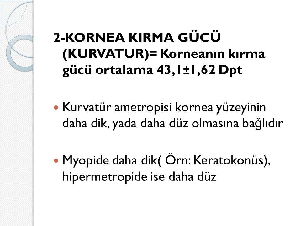 2-KORNEA KIRMA GÜCÜ (KURVATUR)= Korneanın kırma gücü ortalama 43,1±1,62 Dpt