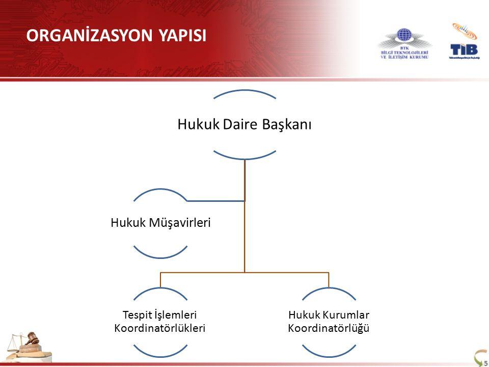 ORGANİZASYON YAPISI Hukuk Daire Başkanı Hukuk Müşavirleri