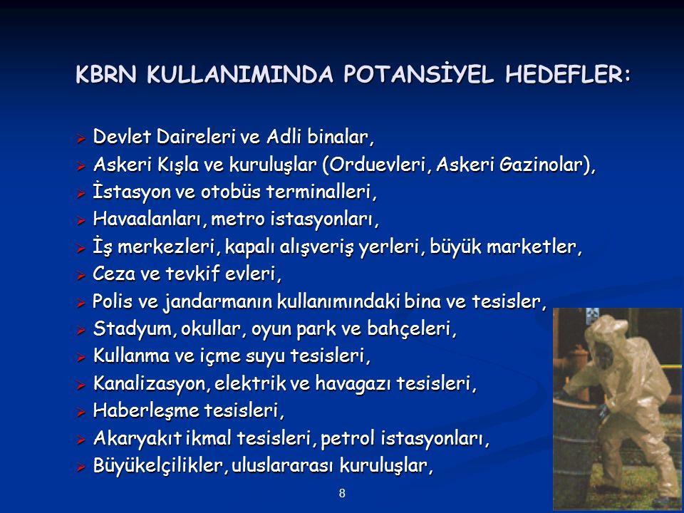 KBRN KULLANIMINDA POTANSİYEL HEDEFLER: