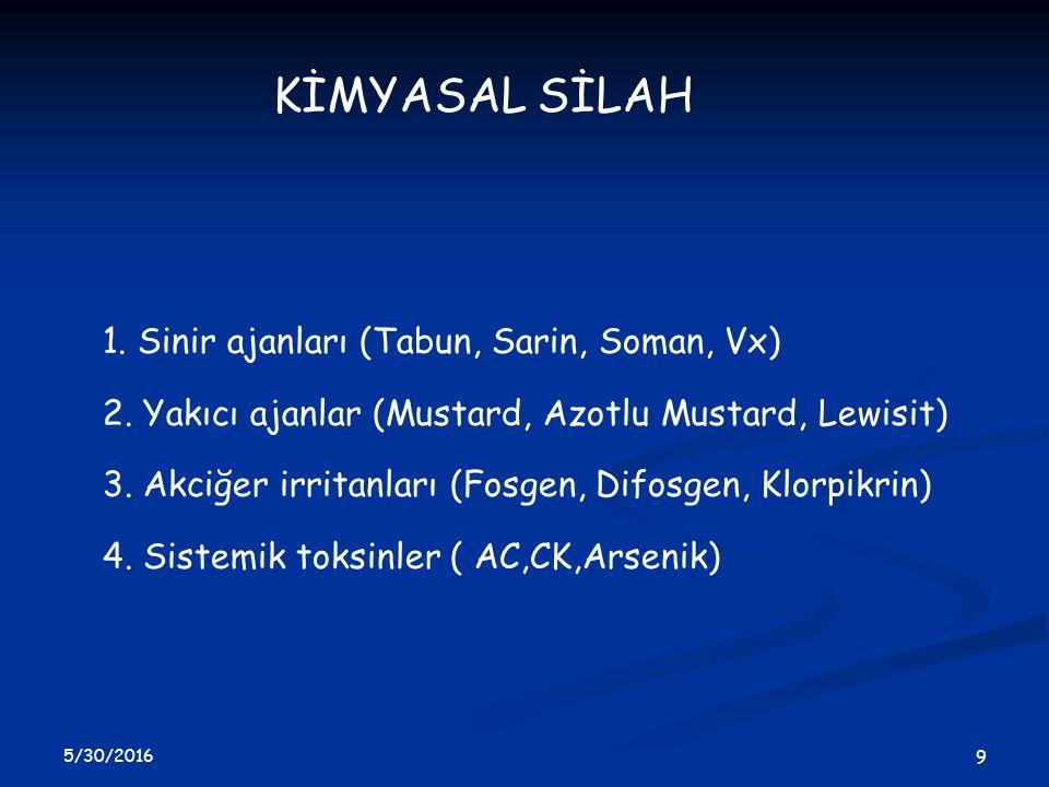 KİMYASAL SİLAH 1. Sinir ajanları (Tabun, Sarin, Soman, Vx)