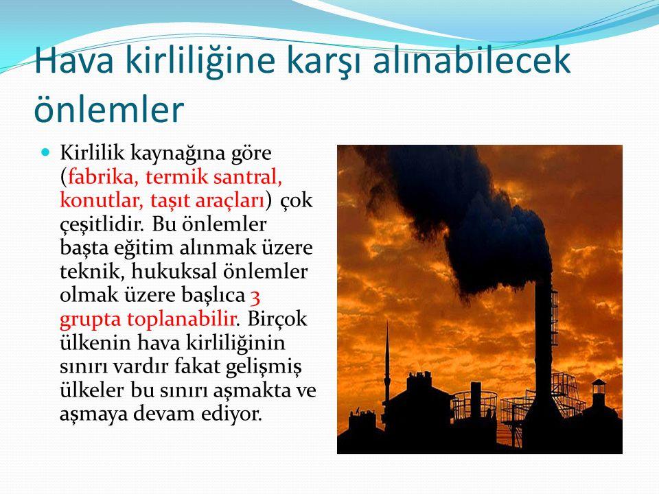 Hava kirliliğine karşı alınabilecek önlemler