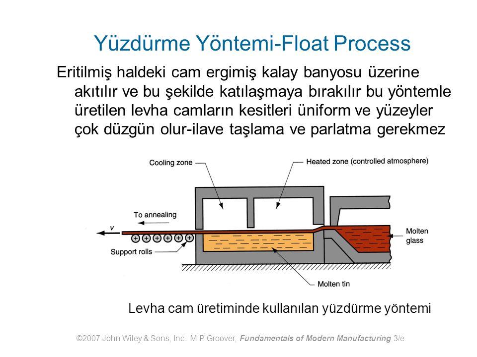 Yüzdürme Yöntemi-Float Process