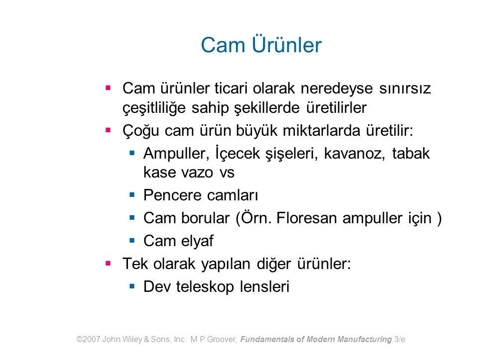 Cam Ürünler Cam ürünler ticari olarak neredeyse sınırsız çeşitliliğe sahip şekillerde üretilirler. Çoğu cam ürün büyük miktarlarda üretilir: