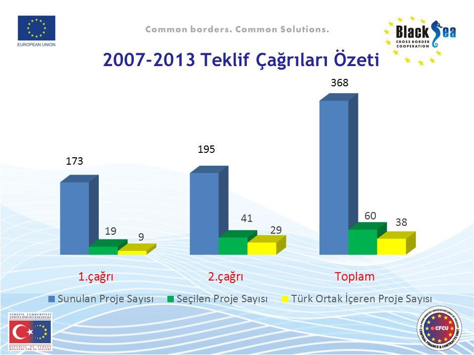 2007-2013 Teklif Çağrıları Özeti