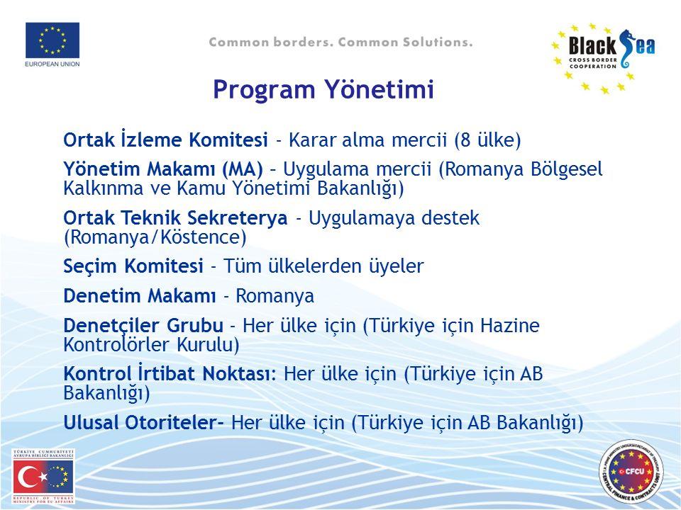 Program Yönetimi Ortak İzleme Komitesi - Karar alma mercii (8 ülke)