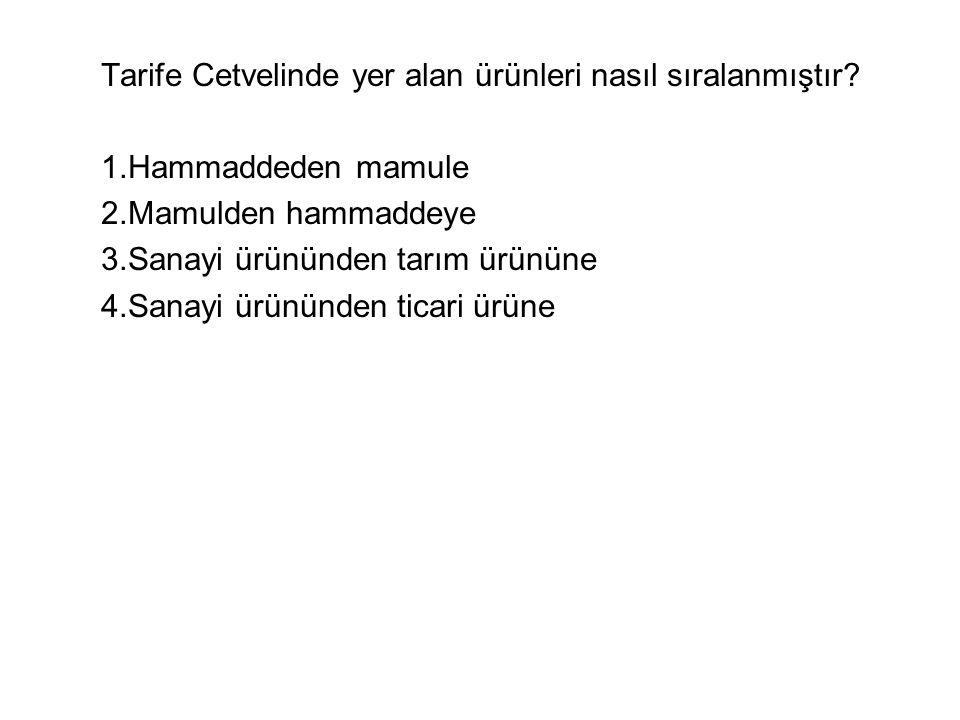 Tarife Cetvelinde yer alan ürünleri nasıl sıralanmıştır