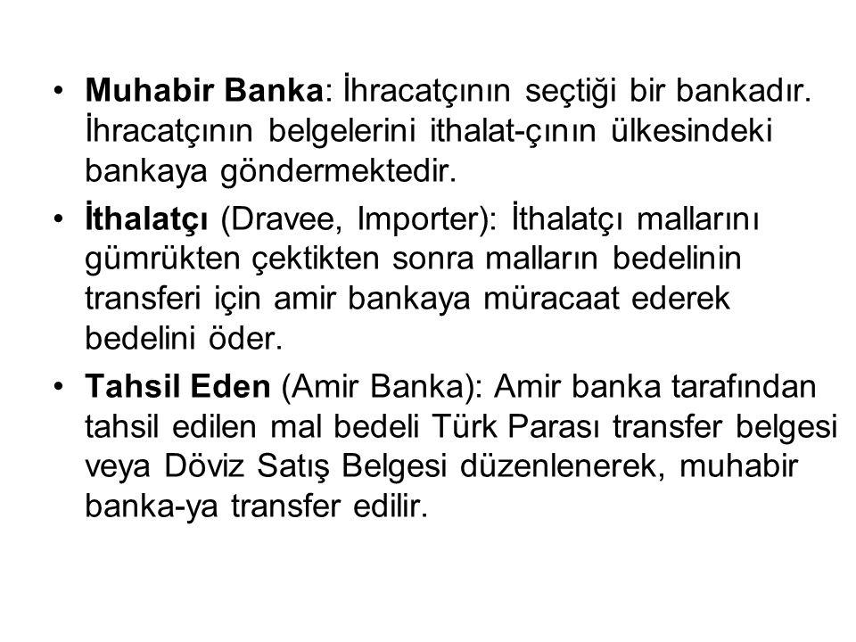 Muhabir Banka: İhracatçının seçtiği bir bankadır