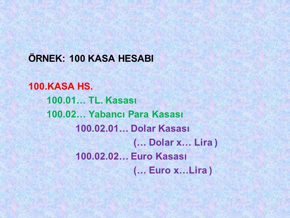ÖRNEK: 100 KASA HESABI 100.KASA HS. 100.01… TL. Kasası. 100.02… Yabancı Para Kasası. 100.02.01… Dolar Kasası.
