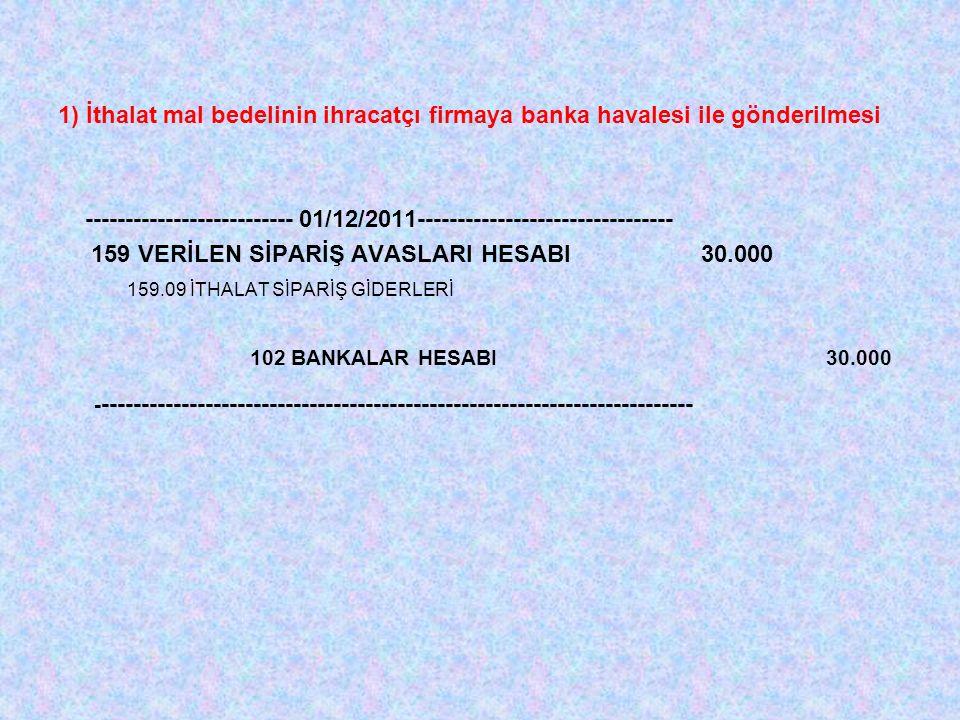 1) İthalat mal bedelinin ihracatçı firmaya banka havalesi ile gönderilmesi