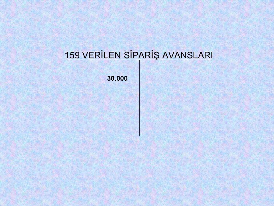 159 VERİLEN SİPARİŞ AVANSLARI