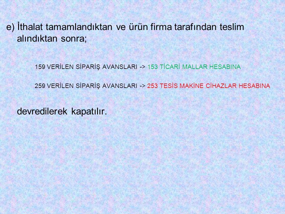159 VERİLEN SİPARİŞ AVANSLARI -> 153 TİCARİ MALLAR HESABINA