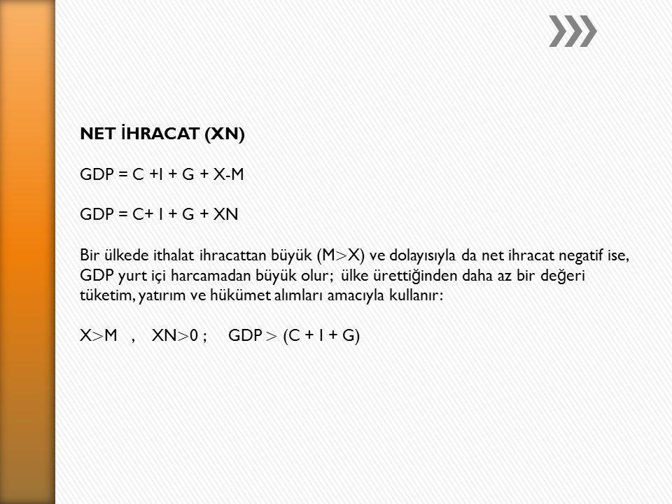 NET İHRACAT (XN) GDP = C +I + G + X-M. GDP = C+ I + G + XN.