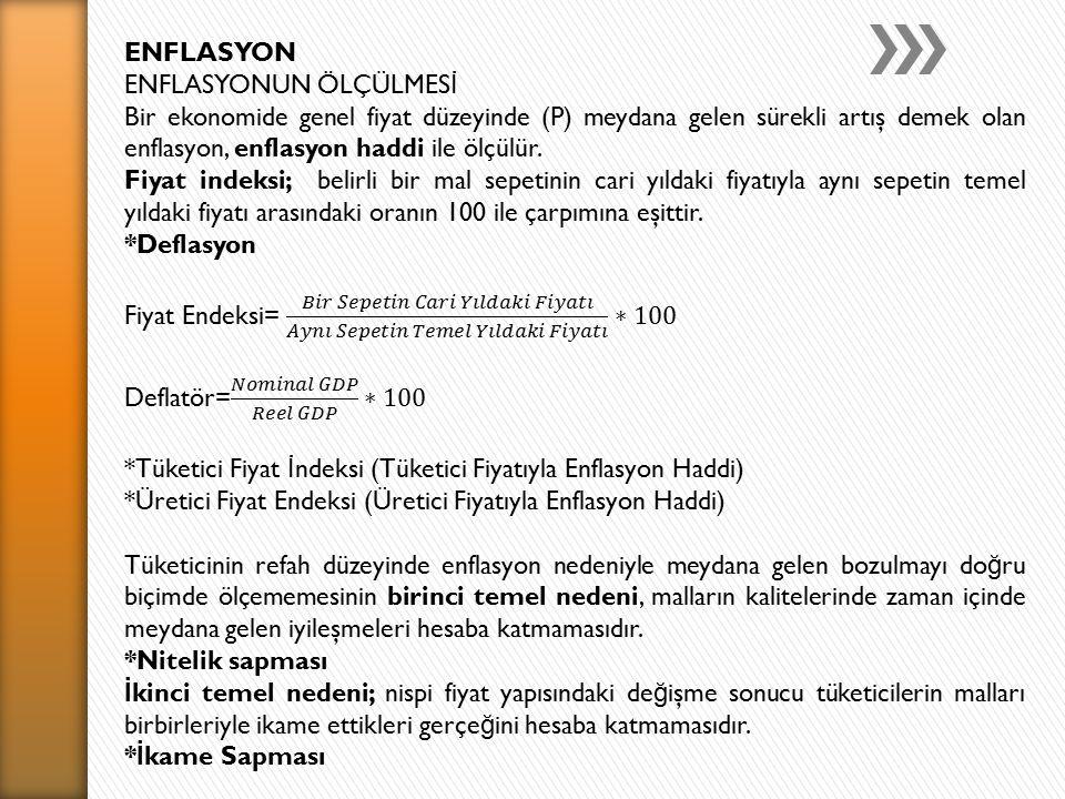 ENFLASYON ENFLASYONUN ÖLÇÜLMESİ.