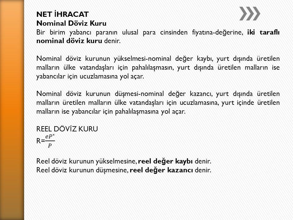NET İHRACAT Nominal Döviz Kuru. Bir birim yabancı paranın ulusal para cinsinden fiyatına-değerine, iki taraflı nominal döviz kuru denir.