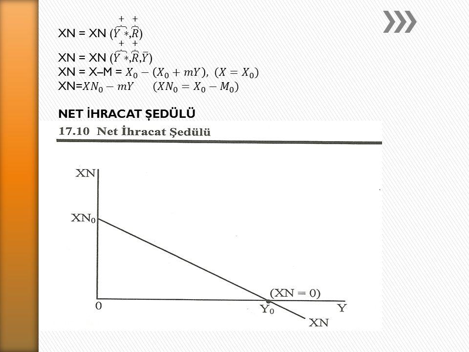 XN = XN ( 𝑌∗ + , 𝑅 + ) XN = XN ( 𝑌∗ + , 𝑅 + , 𝑌 ) XN = X–M = 𝑋 0 − 𝑋 0 +𝑚𝑌 , (𝑋= 𝑋 0 ) XN= 𝑋𝑁 0 −𝑚𝑌 ( 𝑋𝑁 0 = 𝑋 0 − 𝑀 0 )
