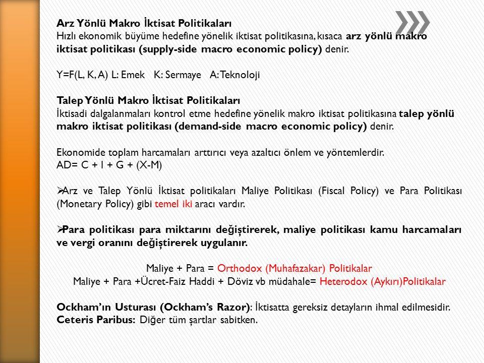 Maliye + Para = Orthodox (Muhafazakar) Politikalar