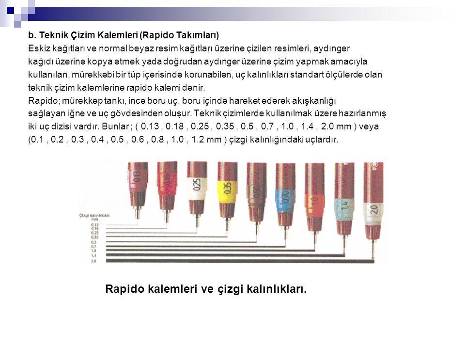 Rapido kalemleri ve çizgi kalınlıkları.