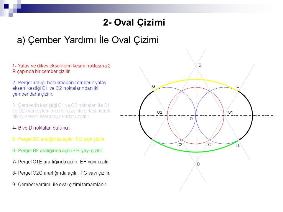 a) Çember Yardımı İle Oval Çizimi