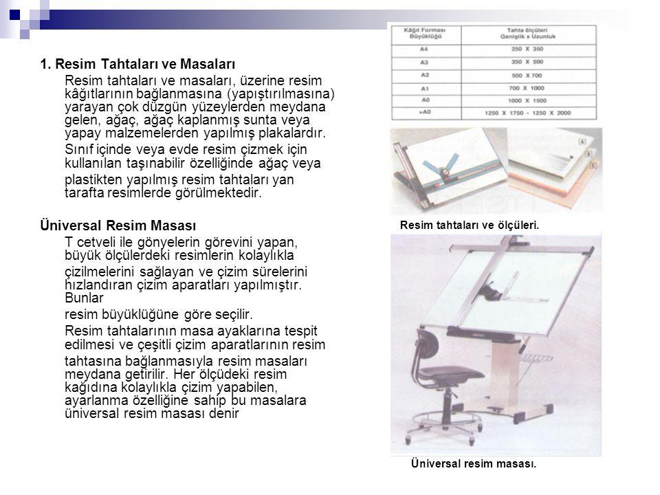 1. Resim Tahtaları ve Masaları