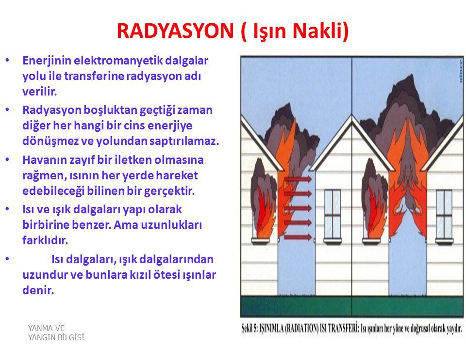 RADYASYON ( Işın Nakli)