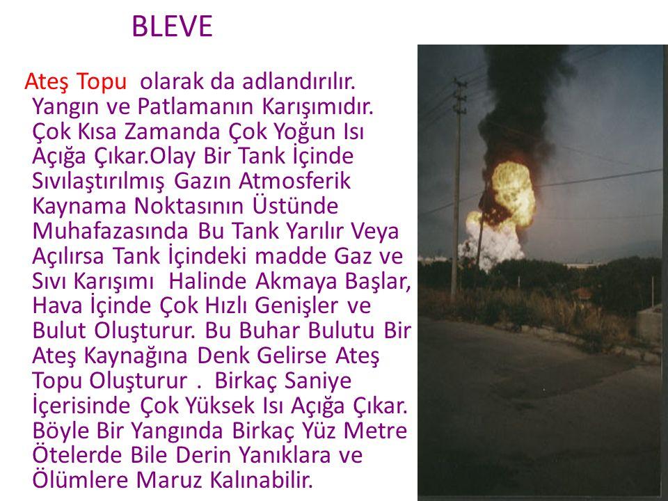 BLEVE