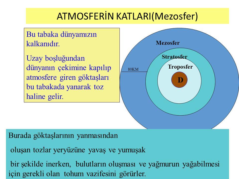 ATMOSFERİN KATLARI(Mezosfer)