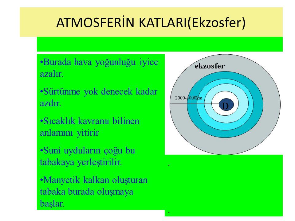 ATMOSFERİN KATLARI(Ekzosfer)