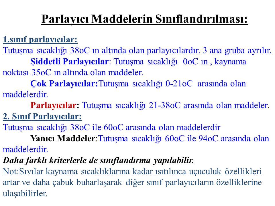 Parlayıcı Maddelerin Sınıflandırılması: