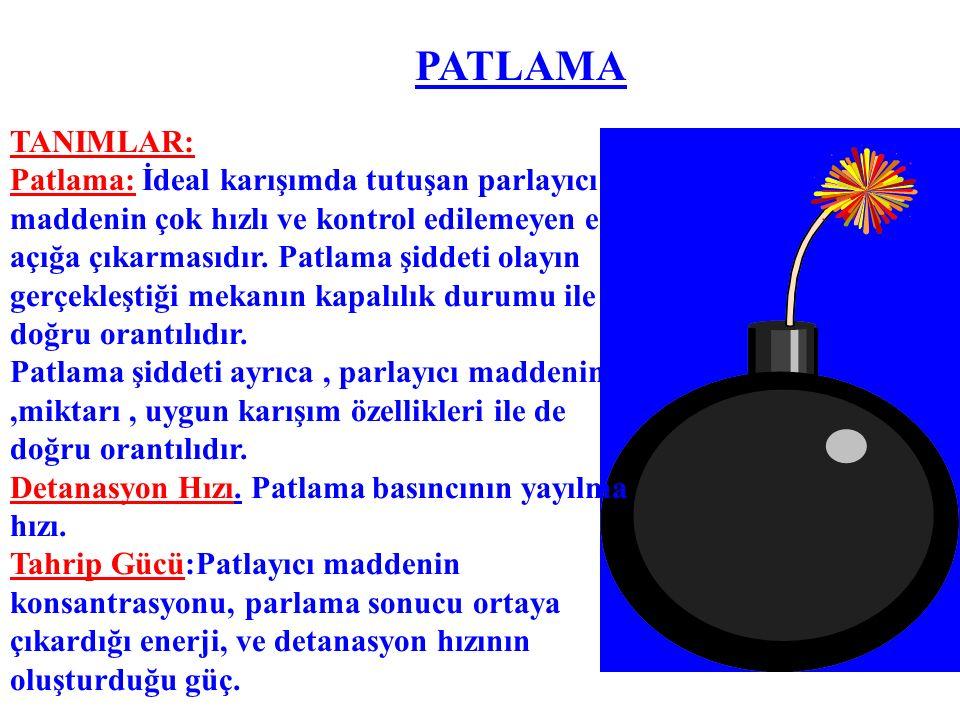 PATLAMA TANIMLAR: