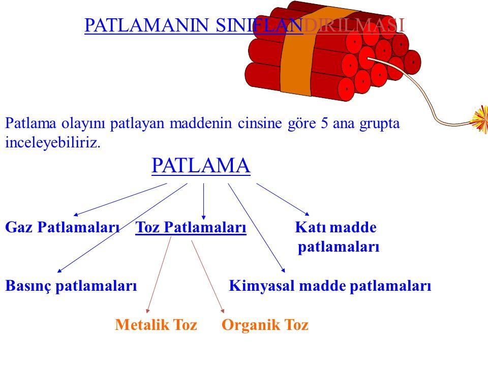 PATLAMANIN SINIFLANDIRILMASI