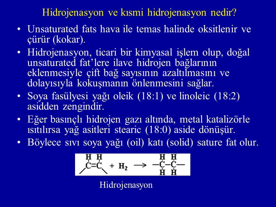 Hidrojenasyon ve kısmi hidrojenasyon nedir