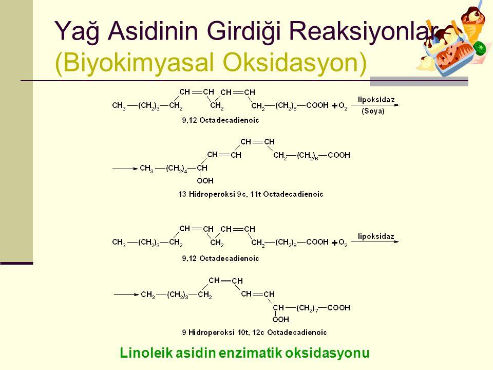 Yağ Asidinin Girdiği Reaksiyonlar (Biyokimyasal Oksidasyon)
