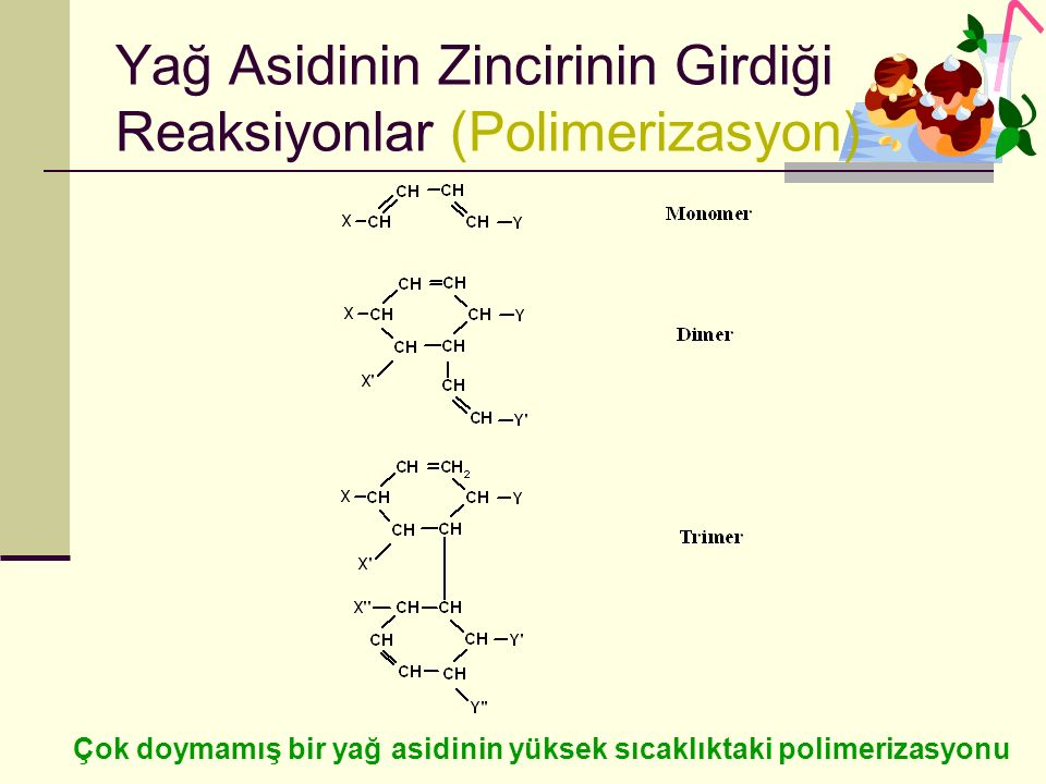 Yağ Asidinin Zincirinin Girdiği Reaksiyonlar (Polimerizasyon)