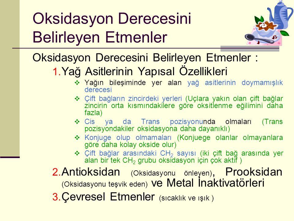 Oksidasyon Derecesini Belirleyen Etmenler