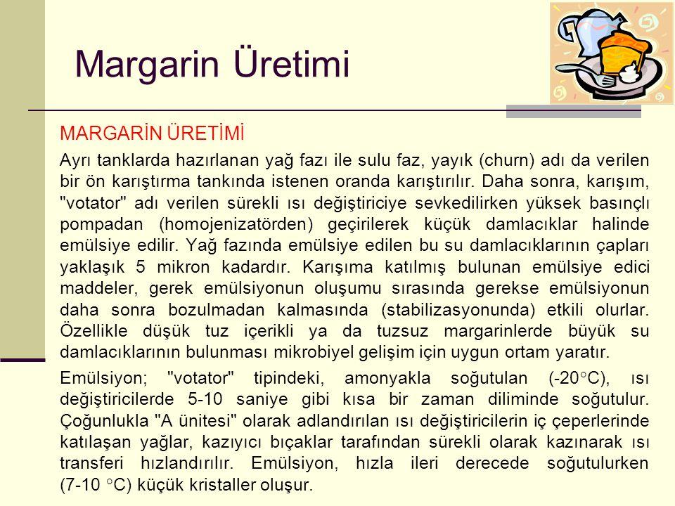 Margarin Üretimi MARGARİN ÜRETİMİ