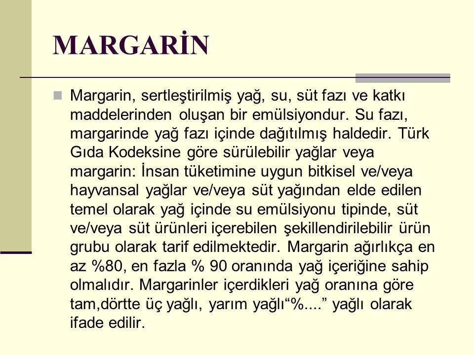 MARGARİN