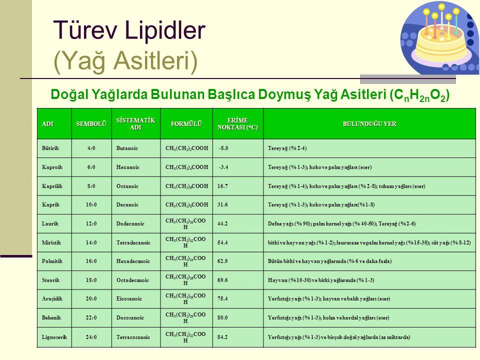 Türev Lipidler (Yağ Asitleri)