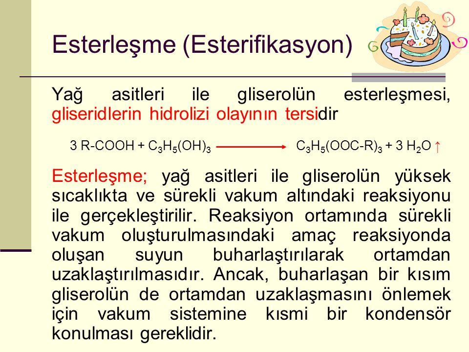Esterleşme (Esterifikasyon)