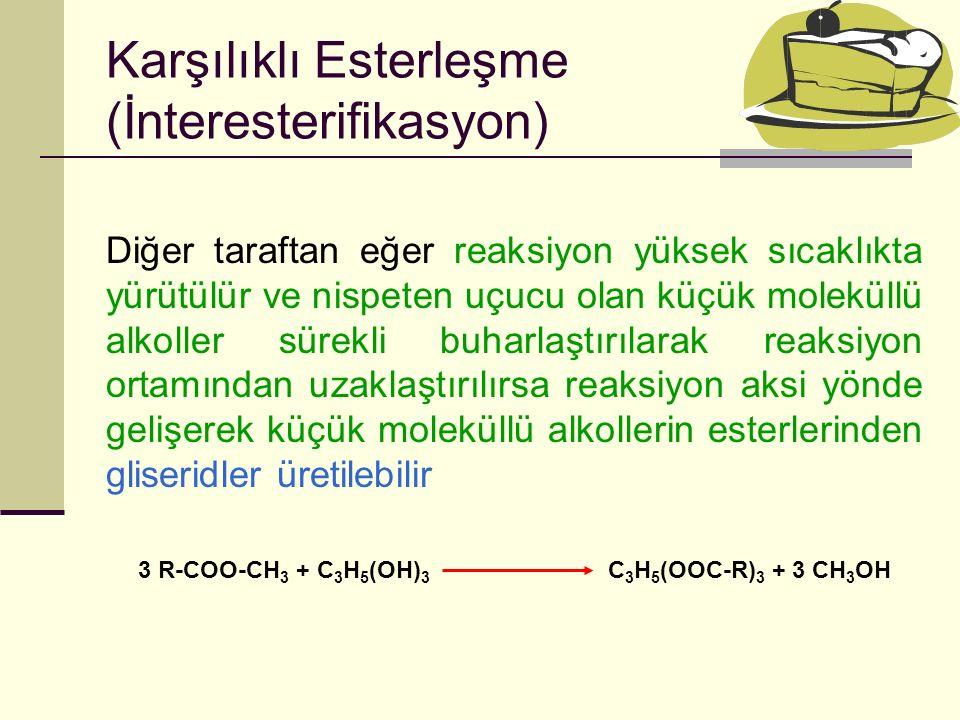 Karşılıklı Esterleşme (İnteresterifikasyon)