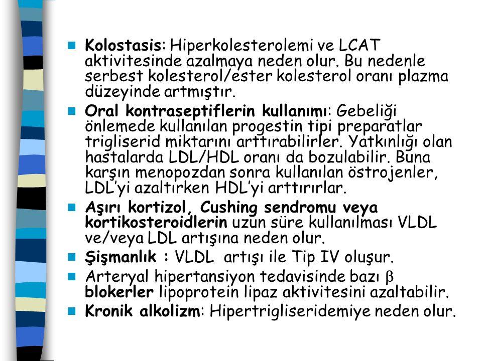 Kolostasis: Hiperkolesterolemi ve LCAT aktivitesinde azalmaya neden olur. Bu nedenle serbest kolesterol/ester kolesterol oranı plazma düzeyinde artmıştır.