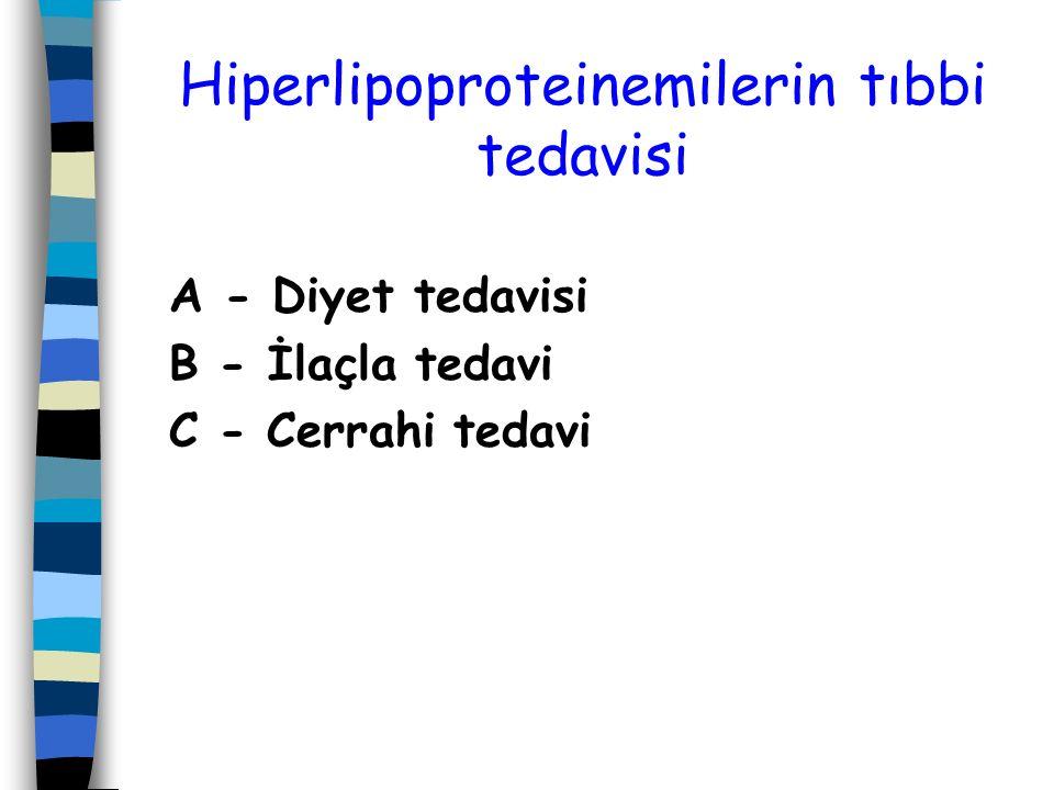 Hiperlipoproteinemilerin tıbbi tedavisi