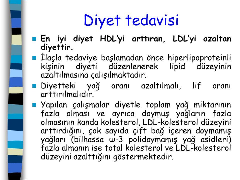 Diyet tedavisi En iyi diyet HDL'yi arttıran, LDL'yi azaltan diyettir.