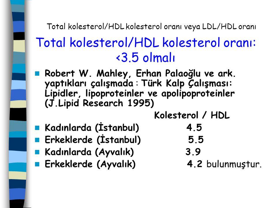 Total kolesterol/HDL kolesterol oranı: <3.5 olmalı