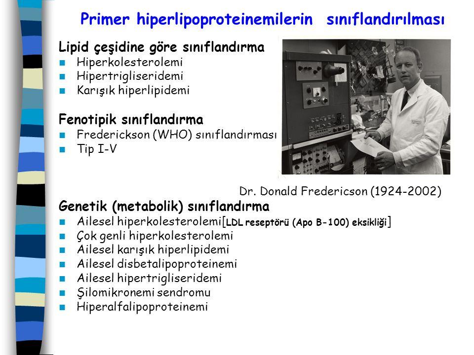 Primer hiperlipoproteinemilerin sınıflandırılması