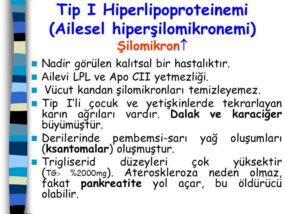 Tip I Hiperlipoproteinemi (Ailesel hiperşilomikronemi) Şilomikron