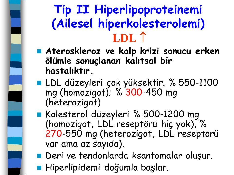Tip II Hiperlipoproteinemi (Ailesel hiperkolesterolemi) LDL 